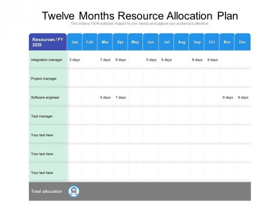 12 Months Resource Allocation Plan Ppt PowerPoint Presentation Infographics Graphics