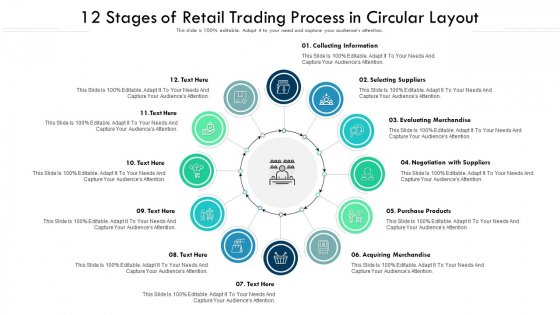 12 Stages Of Retail Trading Process In Circular Layout Ppt Gallery Show PDF
