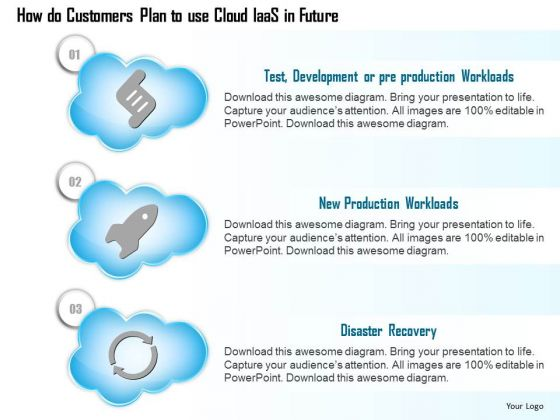 1 Cloud Icons Showing How Customers Plan To Use Iaas In The Future Ppt Slide