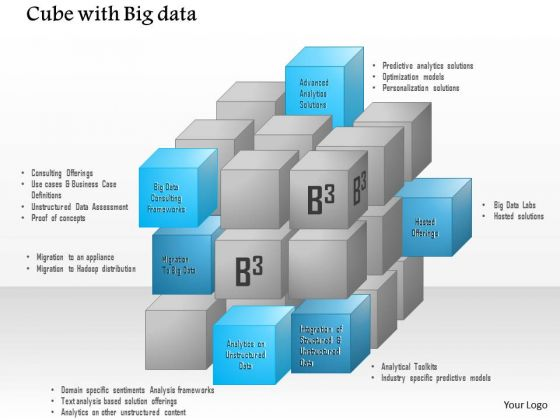 1 Cube With Big Data Concepts Like Predictice Analytics And Optimization Solutions Ppt Slide