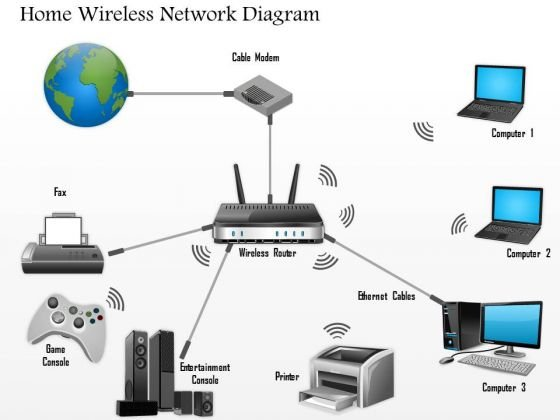 1 home wireless network diagram networking wireless ppt slide1_home_wireless_network_diagram_networking_wireless_ppt_slide_1 1_home_wireless_network_diagram_networking_wireless_ppt_slide_2