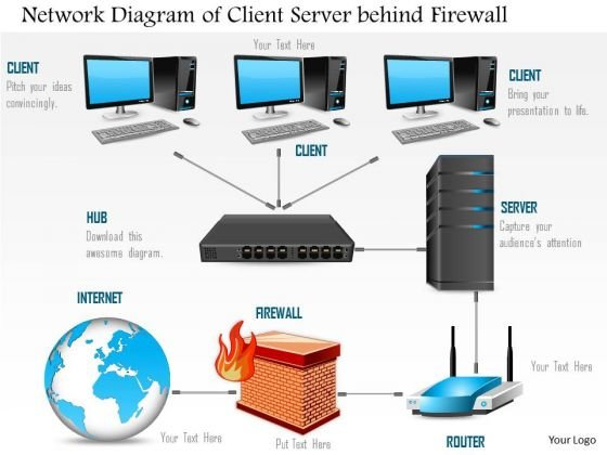 Router Server Diagram - Auto Electrical Wiring Diagram •