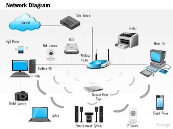 Internet Networking Diagram - Wiring Diagram G11 on