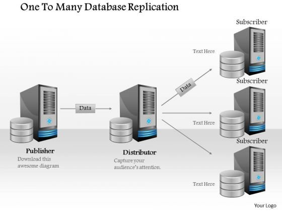 1 one to many database replication publisher to distributor 1 to 3 1 one to many database replication publisher to distributor 1 to 3 primary to replicas ppt slide powerpoint templates ccuart Gallery