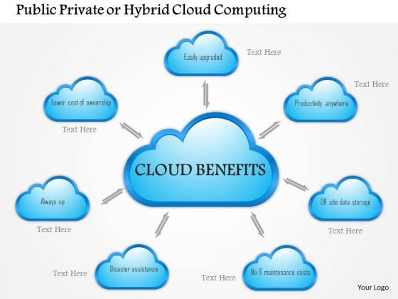 1 Public Private Or Hybrid Cloud Computing Benefits Shown By Cloud Icons Surrounded Ppt Slides