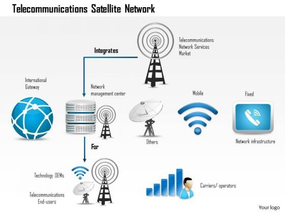 1 Telecommunications Satellite Network Over International Gateway Ppt Slides