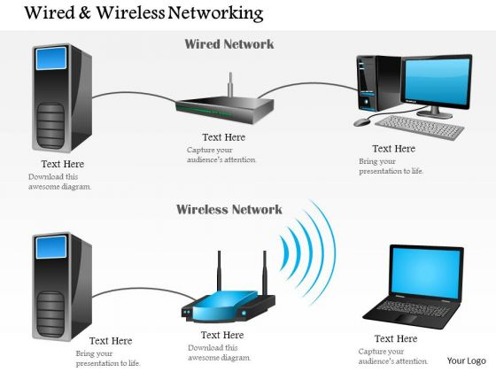 1 Wired And Wireless Networking Shown With Router And Access Point ...