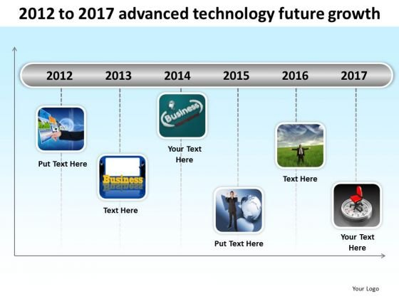 2012 To 2017 Advanced Technology Future Growth PowerPoint Templates Ppt Slides Graphics