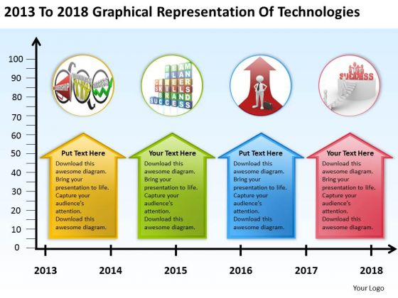 2013 To 2018 Graphical Representation Of Technologies PowerPoint Templates Ppt Slides Graphics