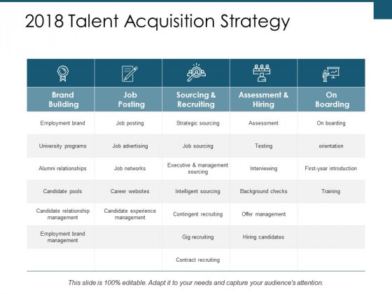2018 Talent Acquisition Strategy Ppt PowerPoint Presentation Styles Clipart Images