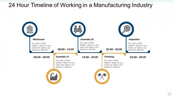 24_Hr_Period_Timeline_For_Various_Activities_Manufacturing_Marketing_Ppt_PowerPoint_Presentation_Complete_Deck_Slide_5