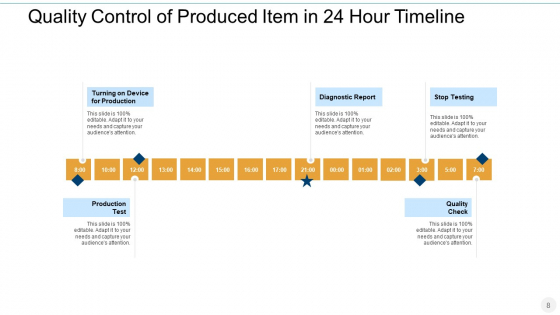 24_Hr_Period_Timeline_For_Various_Activities_Manufacturing_Marketing_Ppt_PowerPoint_Presentation_Complete_Deck_Slide_8