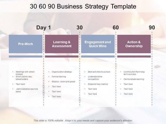 30 60 90 Business Strategy Template Ppt PowerPoint Presentation Show Display