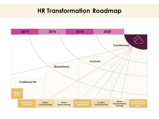 30_60_90_Day_Plan_HR_Transformation_Roadmap_Ppt_Gallery_Outfit_PDF_Slide_1