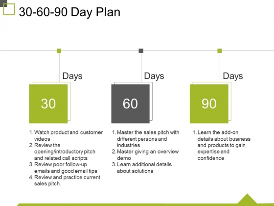 30 60 90 Day Plan Ppt PowerPoint Presentation Icon Elements