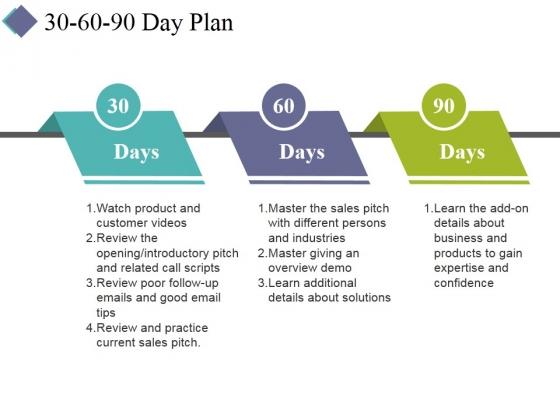 30 60 90 Day Plan Ppt PowerPoint Presentation Show Background Designs