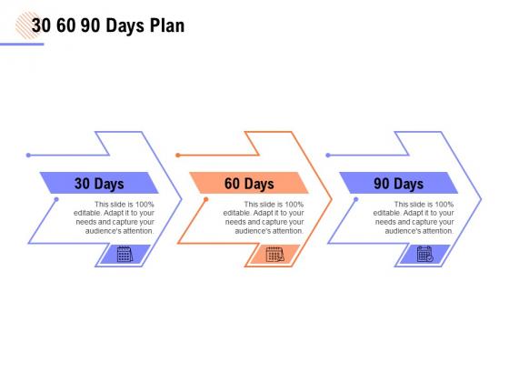 30 60 90 Days Plan Ppt PowerPoint Presentation Outline Slides