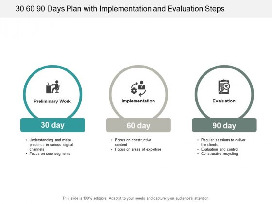 30 60 90 Days Plan With Implementation And Evaluation Steps Ppt PowerPoint Presentation File Template