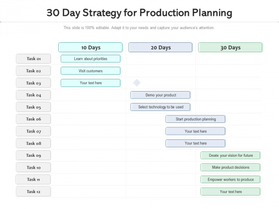 30 Day Strategy For Production Planning Ppt PowerPoint Presentation File Information PDF