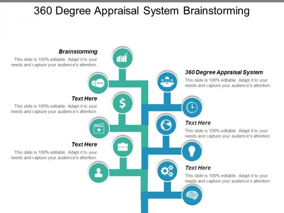360 Degree Appraisal System Brainstorming Ppt PowerPoint Presentation Layouts Clipart Images