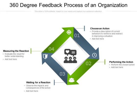 360 Degree Feedback Process Of An Organization Ppt PowerPoint Presentation Infographics Inspiration PDF