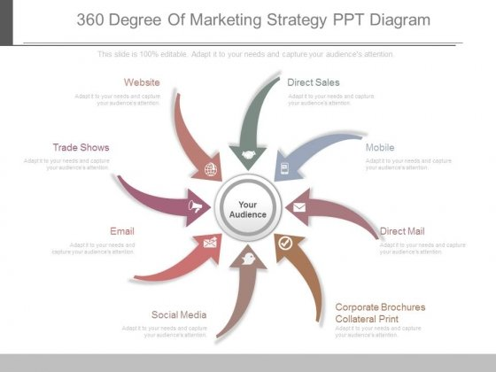 360 Degree Of Marketing Strategy Ppt Diagram