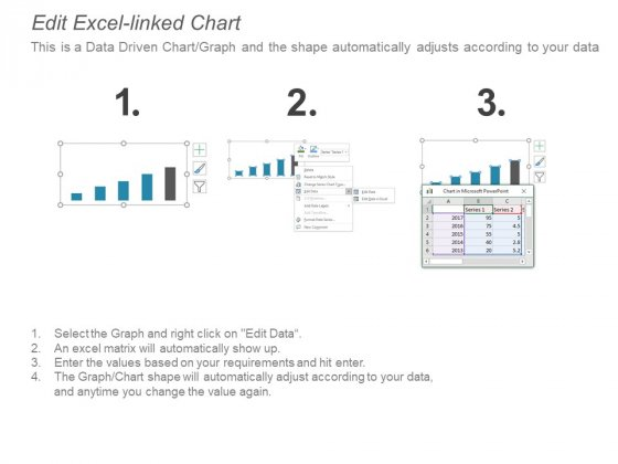 3D_Bar_Chart_For_Percentage_Values_Comparison_Ppt_PowerPoint_Presentation_Professional_Visual_Aids_Slide_4
