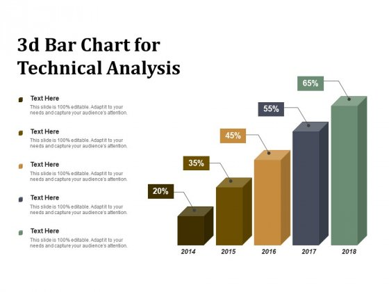 3D Bar Chart For Technical Analysis Ppt PowerPoint Presentation Summary Visuals