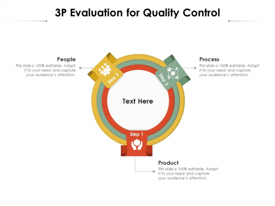 3P Evaluation For Quality Control Ppt PowerPoint Presentation Professional Sample PDF