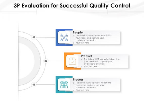 3P Evaluation For Successful Quality Control Ppt PowerPoint Presentation Slides Smartart PDF