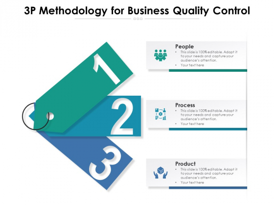 3P Methodology For Business Quality Control Ppt PowerPoint Presentation Styles Example Topics PDF