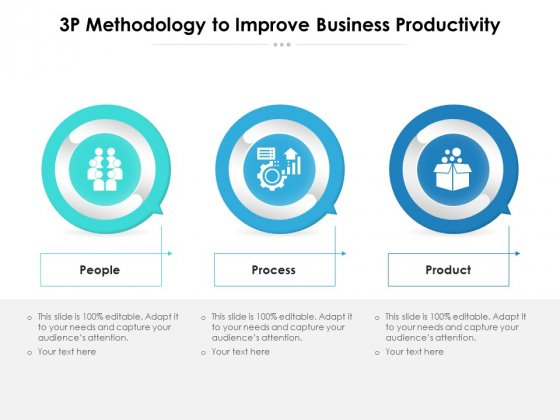3P Methodology To Improve Business Productivity Ppt PowerPoint Presentation Deck PDF