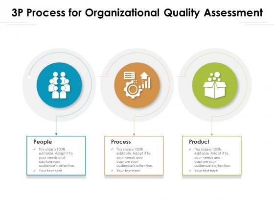 3P Process For Organizational Quality Assessment Ppt PowerPoint Presentation Slides Graphics Pictures PDF