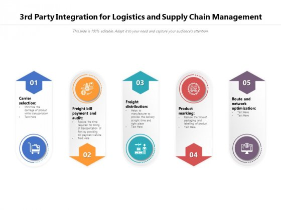 3Rd Party Integration For Logistics And Supply Chain Management Ppt PowerPoint Presentation Gallery Vector PDF