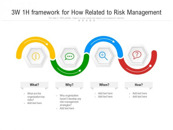 3W 1H Framework For How Related To Risk Management Ppt PowerPoint Presentation Outline Tips PDF