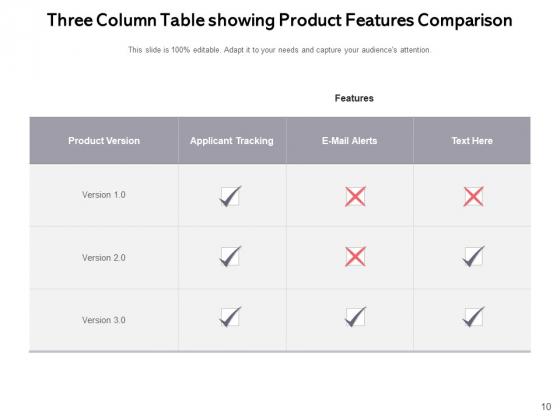 3_Column_Table_Comparison_Comparison_Product_Ppt_PowerPoint_Presentation_Complete_Deck_Slide_10
