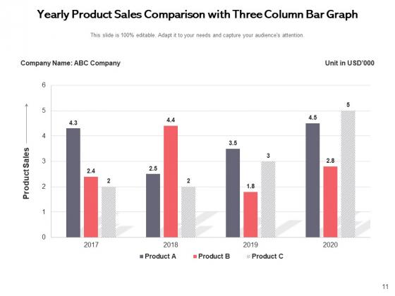 3_Column_Table_Comparison_Comparison_Product_Ppt_PowerPoint_Presentation_Complete_Deck_Slide_11