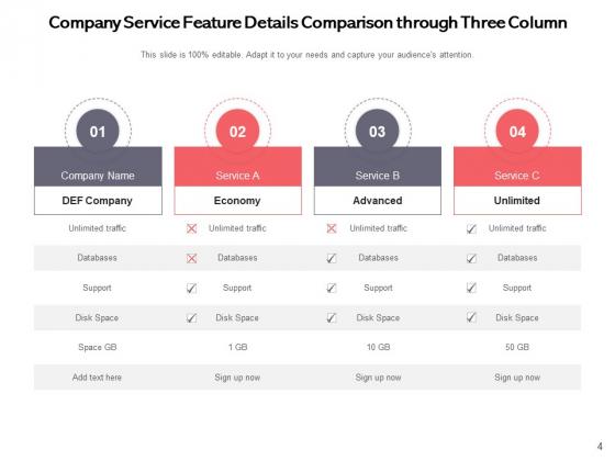 3_Column_Table_Comparison_Comparison_Product_Ppt_PowerPoint_Presentation_Complete_Deck_Slide_4