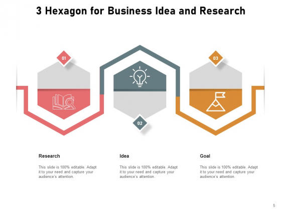 3_Hexagon_Infographic_Business_Planning_Strategy_Ppt_PowerPoint_Presentation_Complete_Deck_Slide_5