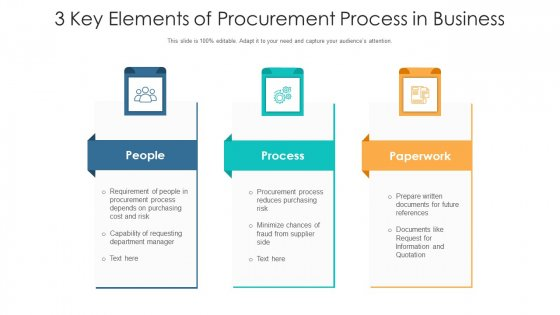3 Key Elements Of Procurement Process In Business Ppt PowerPoint Presentation File Clipart PDF