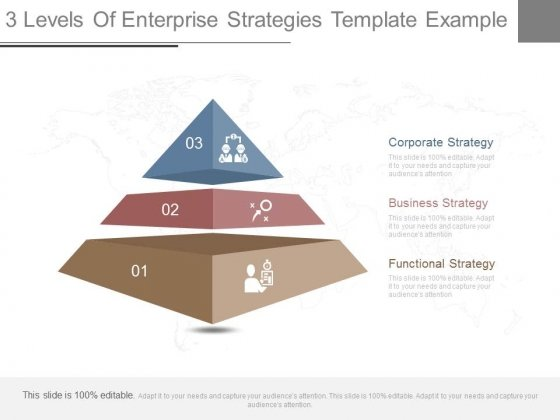3 Levels Of Enterprise Strategies Template Example