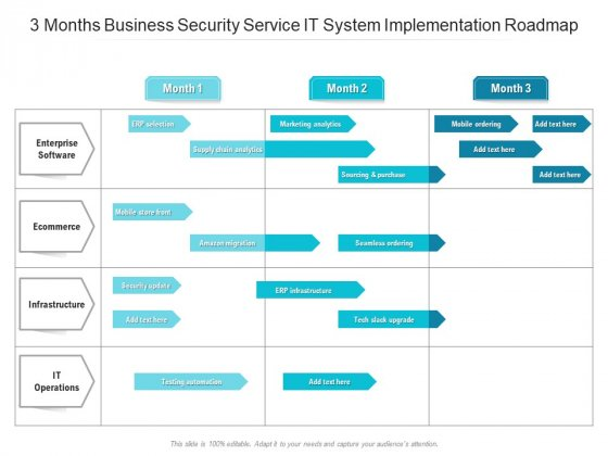 3 Months Business Security Service IT System Implementation Roadmap Rules