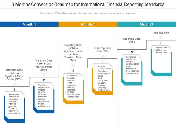 3 Months Conversion Roadmap For International Financial Reporting Standards Introduction
