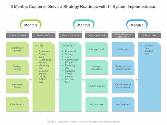 3 Months Customer Service Strategy Roadmap With IT System Implementation Slides