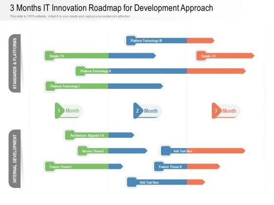 3 Months IT Innovation Roadmap For Development Approach Information
