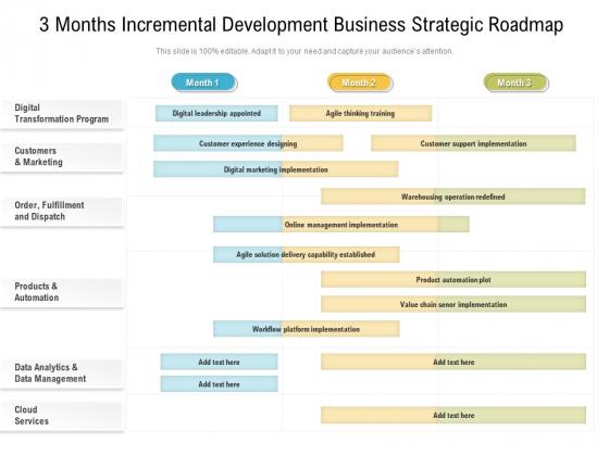 3_Months_Incremental_Development_Business_Strategic_Roadmap_Template_Slide_1