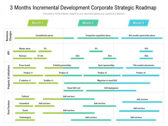 3_Months_Incremental_Development_Corporate_Strategic_Roadmap_Slides_Slide_1