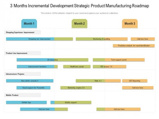 3_Months_Incremental_Development_Strategic_Product_Manufacturing_Roadmap_Inspiration_Slide_1