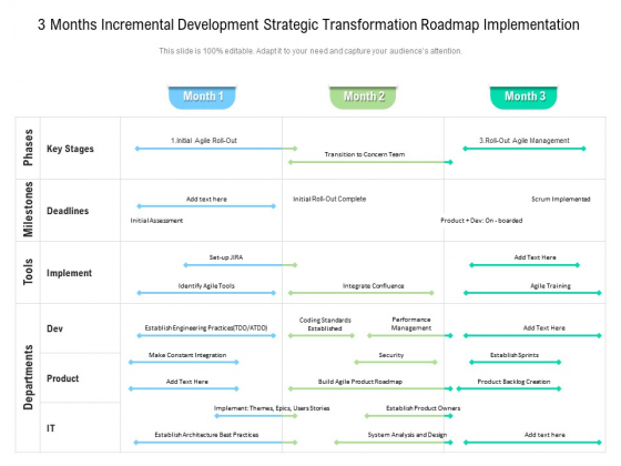 3_Months_Incremental_Development_Strategic_Transformation_Roadmap_Implementation_Portrait_Slide_1