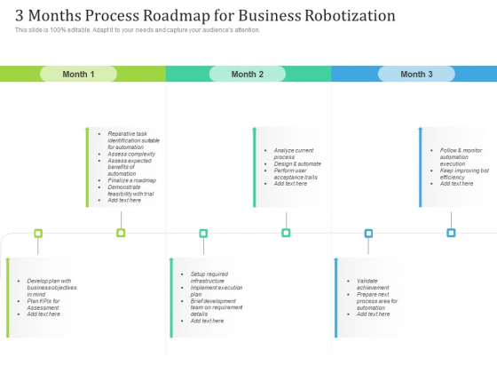 3 Months Process Roadmap For Business Robotization Guidelines